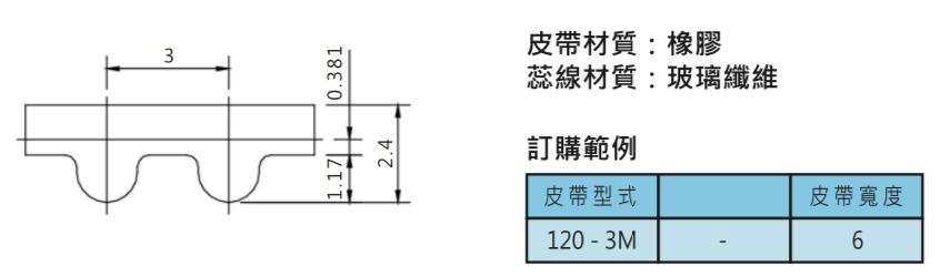 時規皮帶輪HTD3M皮帶型號