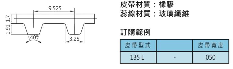 時規皮帶輪-135L皮帶