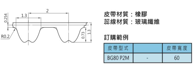 時規皮帶輪-BG80 P2M皮帶
