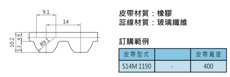 時規皮帶輪-S14M 1190皮帶