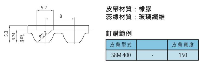 時規皮帶輪-S8M 400皮帶