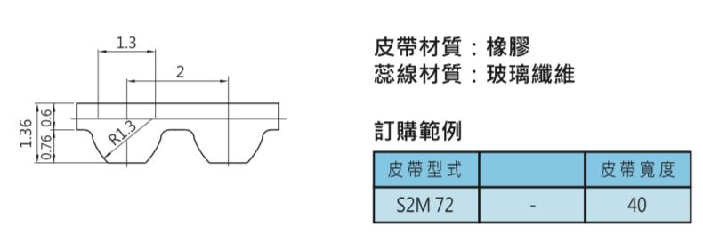 時規皮帶輪-S2M 72皮帶